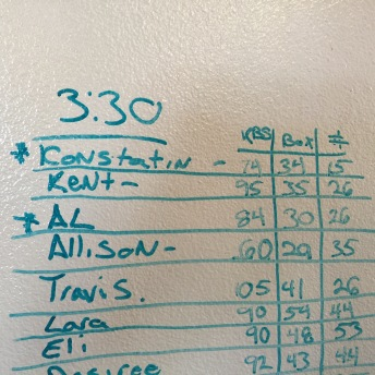 Results of my first class. I should have taken a picture of the WOD as well.